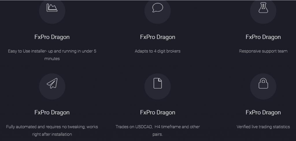 FXPro Dragon EA Review