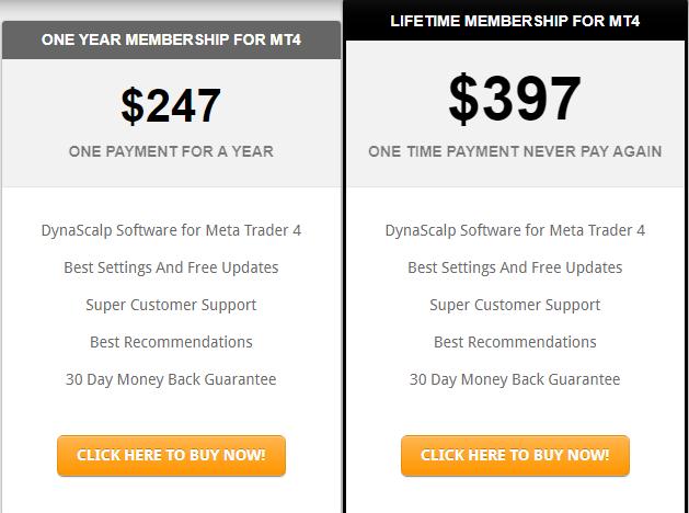 DynaScalp Pricing