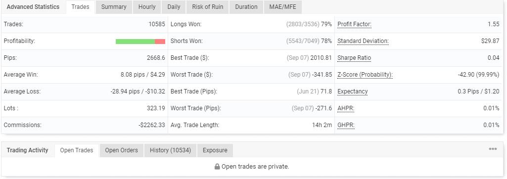 AX Trader Result2