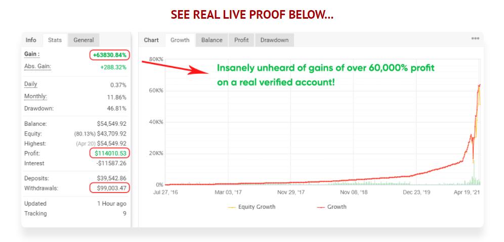 The Fund Trader Result screenshots