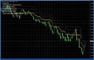 X Scalper Live Trading