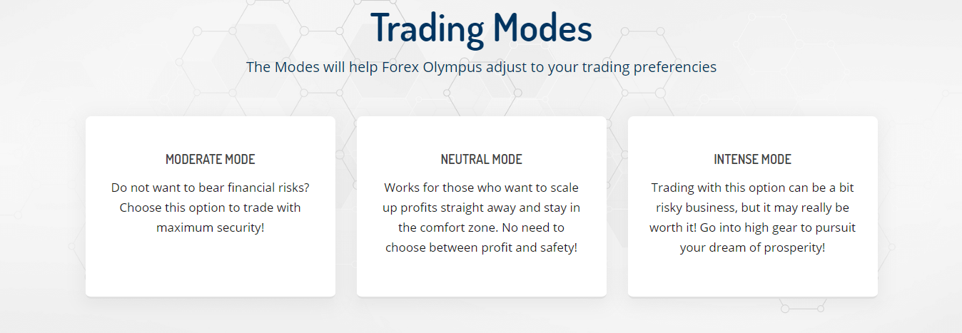 Forex Olympus Risk Modes