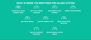 Forex Pro Island Method