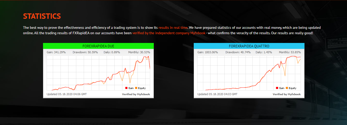 FX Rapid EA Result