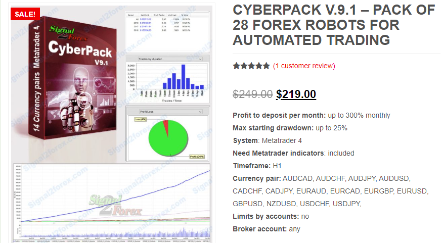 Signal2Forex Cyberpack