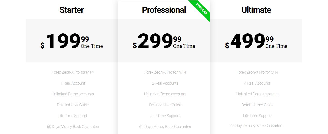 Forex Zeon-X Pro EA Package