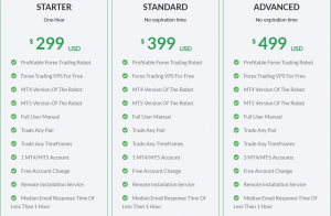 Hyper Bot VPS EA Pricing