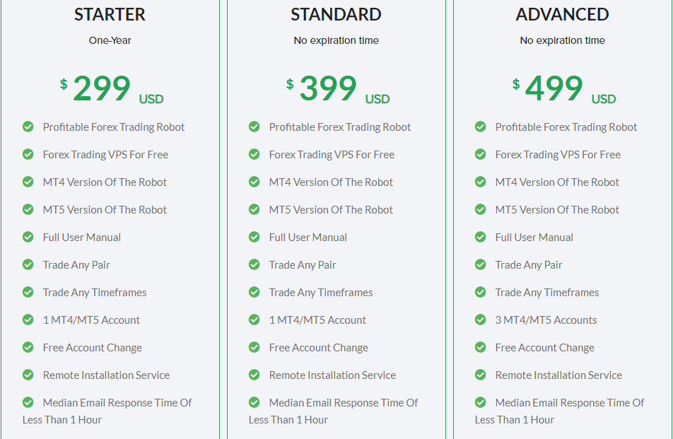 Hyper Bot VPS EA Pricing