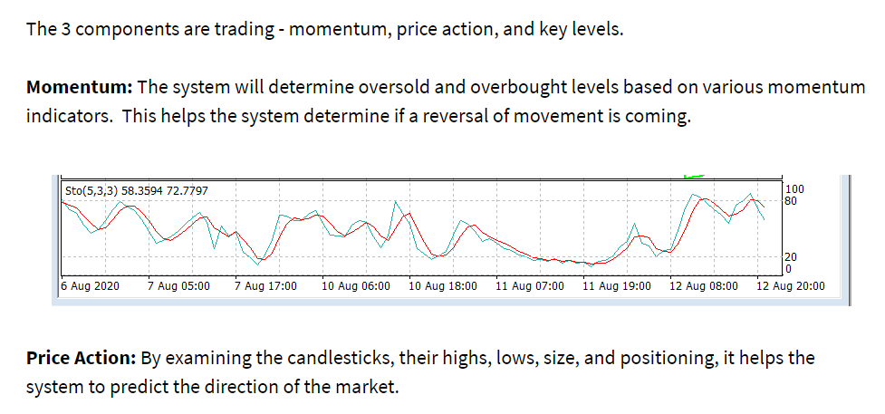 Bounce Trader Strategy 1