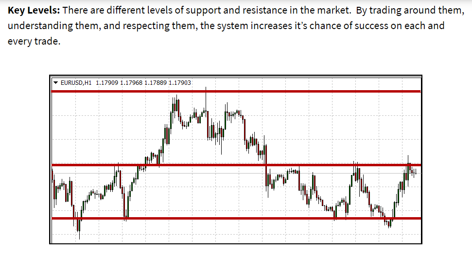 Bounce Trader Strategy 2