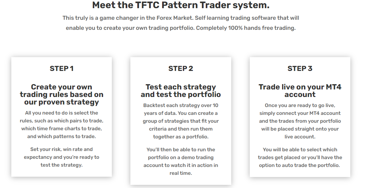 TFTC Pattern Trader Robot Review