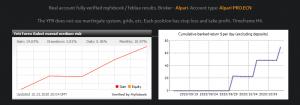 Yeti Forex Robot Results