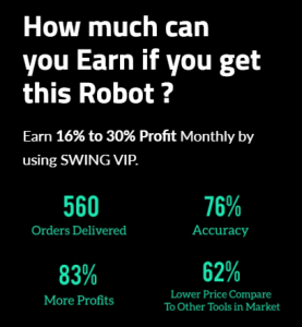 Swing VIP EA Result
