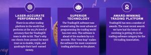 TradingOX Software