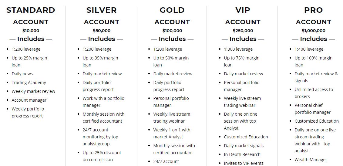 MarketSpots Accounts