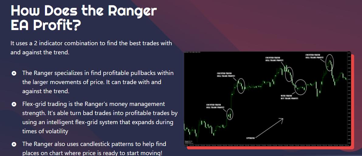 Ranger EA strategy