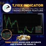 TJ10X Indicator Review