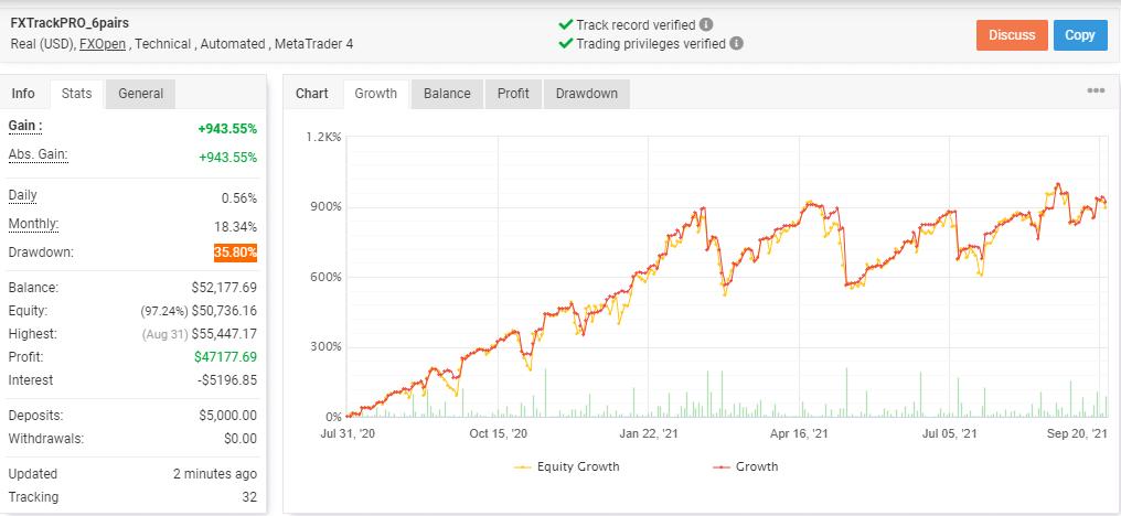 FX Track Pro Results 2