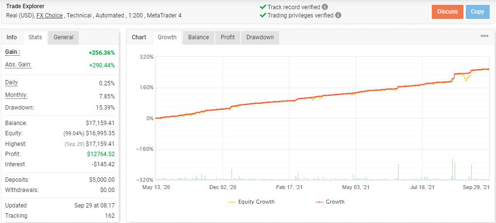 Trade Explorer Result Low risk